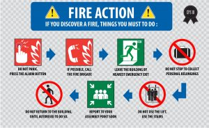 Creating A Family Fire Escape Plan